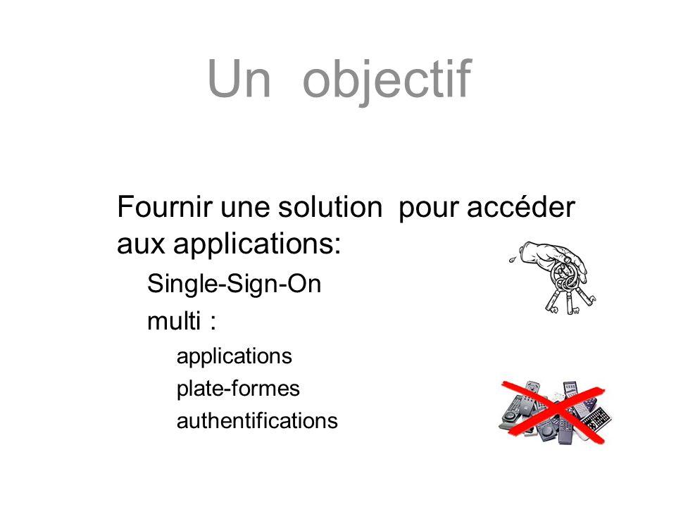 Un objectif Fournir une solution pour accéder aux applications: