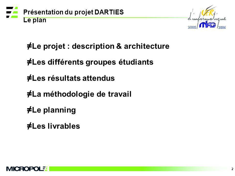 Présentation du projet DARTIES Le plan