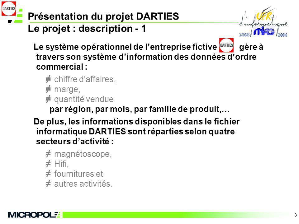 Présentation du projet DARTIES Le projet : description - 1