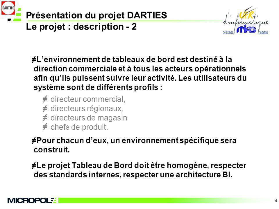 Présentation du projet DARTIES Le projet : description - 2