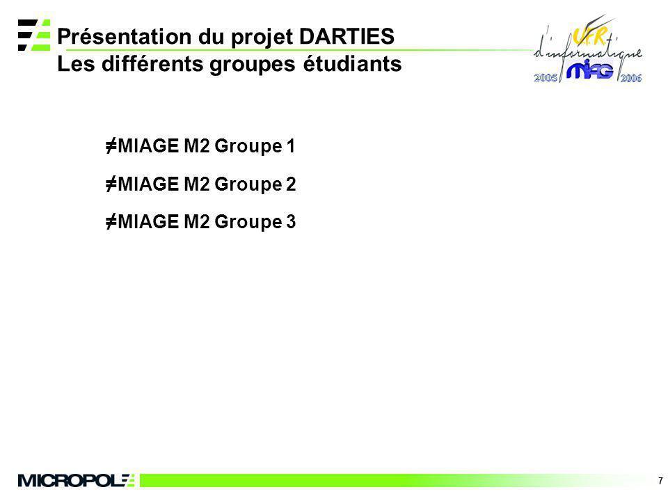 Présentation du projet DARTIES Les différents groupes étudiants