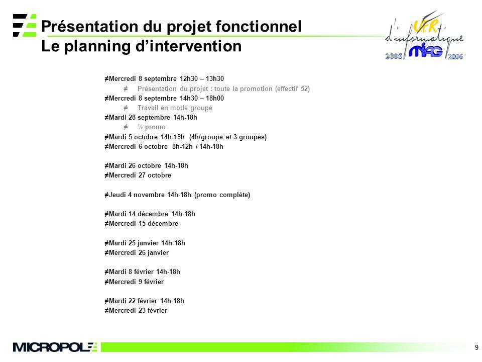 Présentation du projet fonctionnel Le planning d'intervention