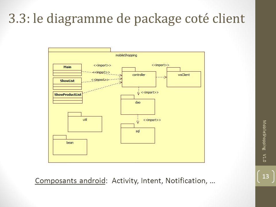 3.3: le diagramme de package coté client