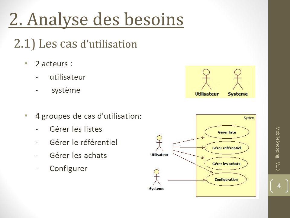 2. Analyse des besoins 2.1) Les cas d'utilisation 2 acteurs :