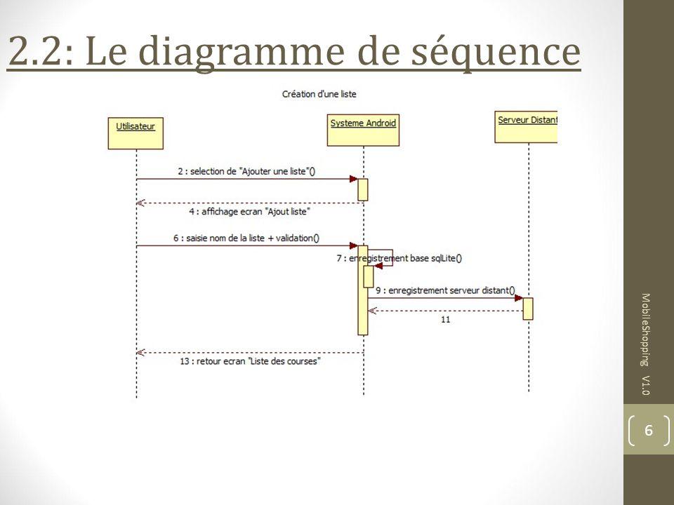2.2: Le diagramme de séquence
