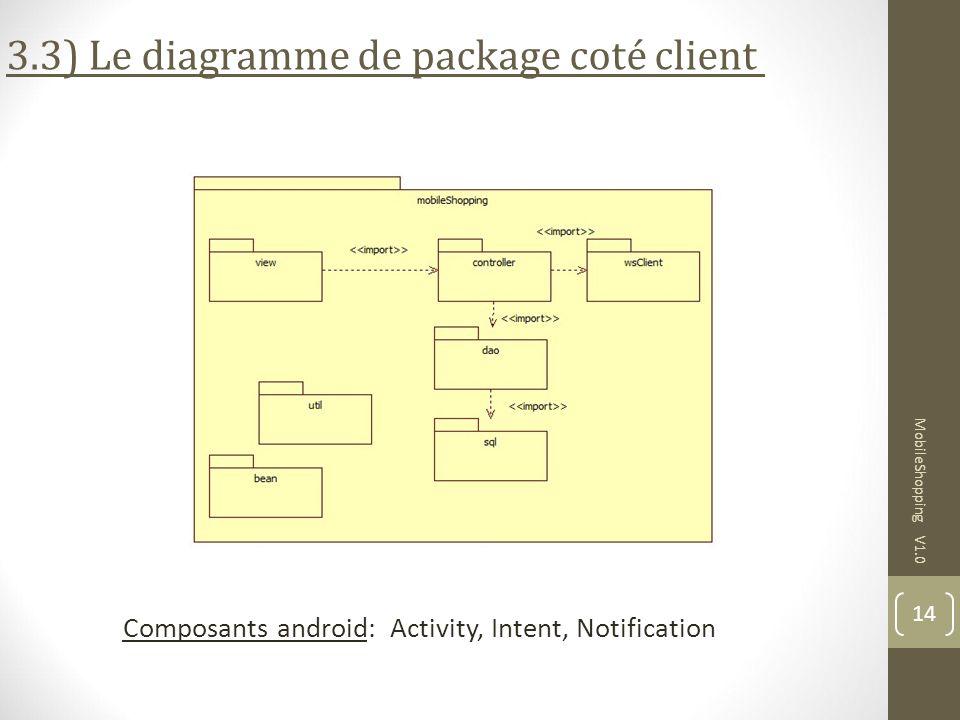 3.3) Le diagramme de package coté client 