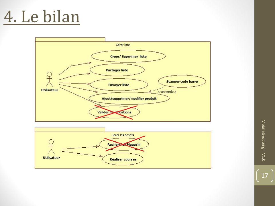 4. Le bilan MobileShopping V1.0 17 17 17 17 17 17