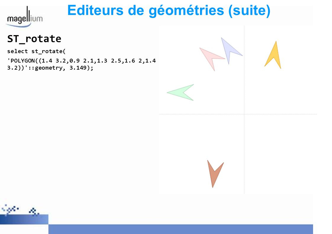 Editeurs de géométries (suite)
