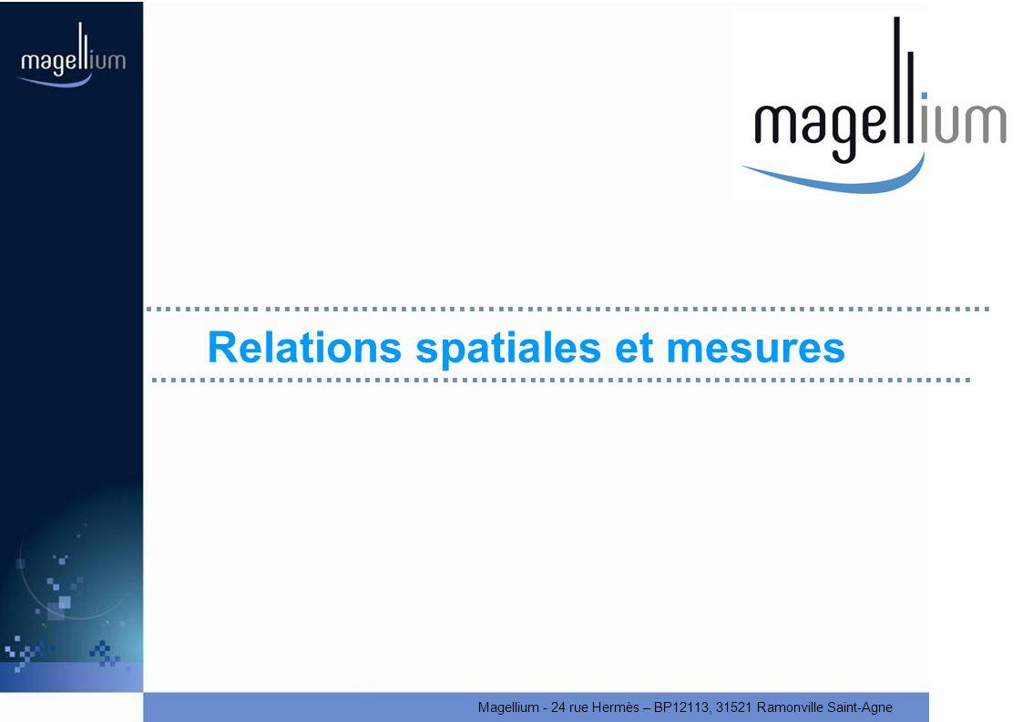 Relations spatiales et mesures