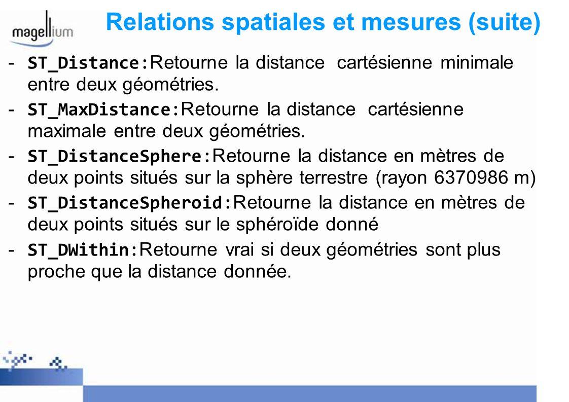 Relations spatiales et mesures (suite)