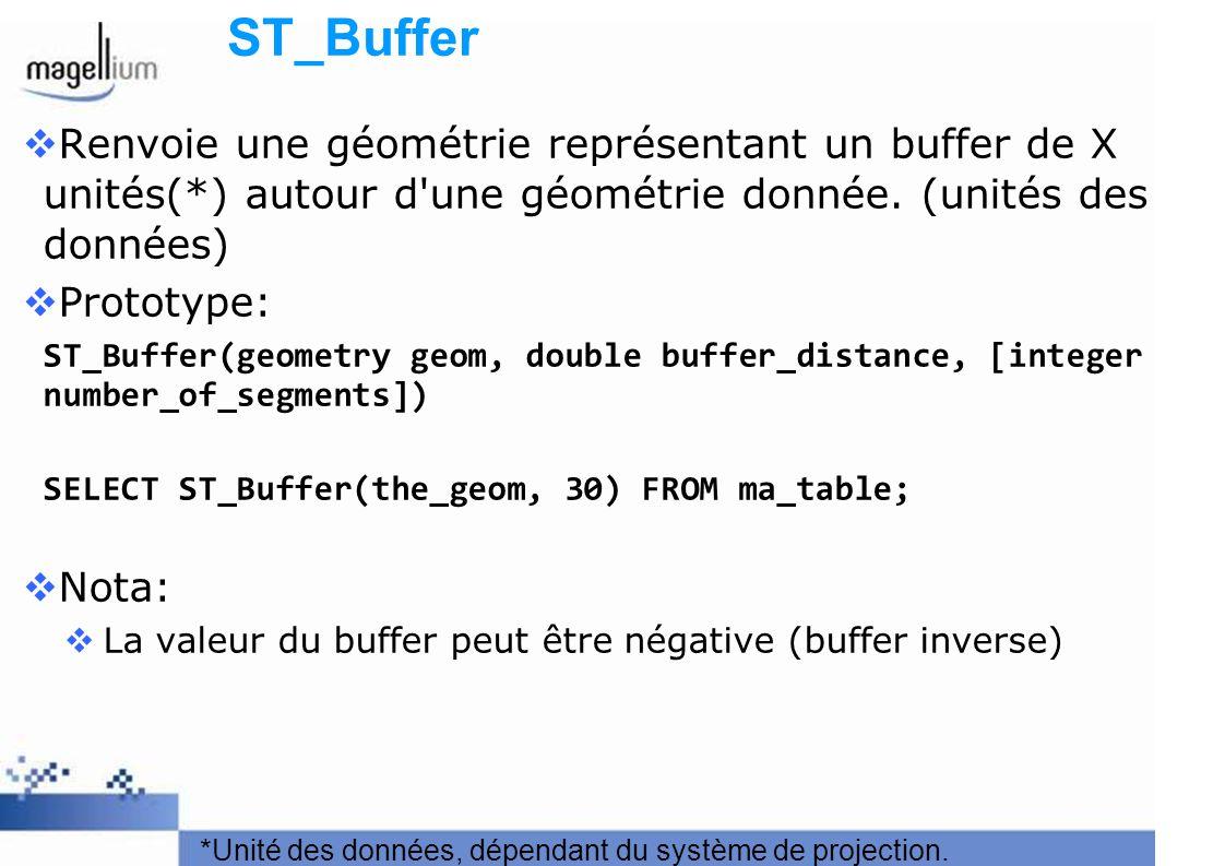 ST_Buffer Renvoie une géométrie représentant un buffer de X unités(*) autour d une géométrie donnée. (unités des données)