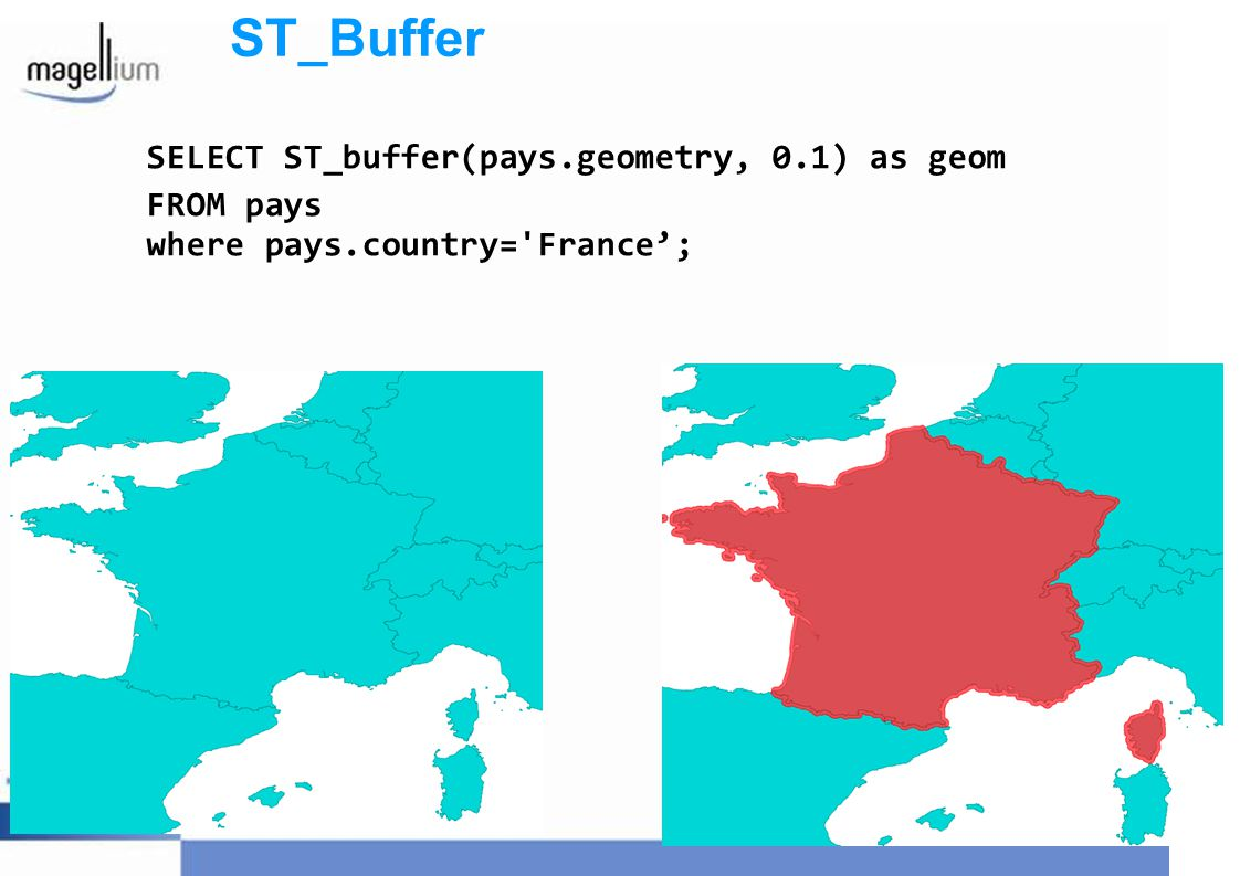 ST_Buffer SELECT ST_buffer(pays.geometry, 0.1) as geom
