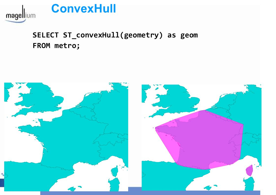 ConvexHull SELECT ST_convexHull(geometry) as geom FROM metro;