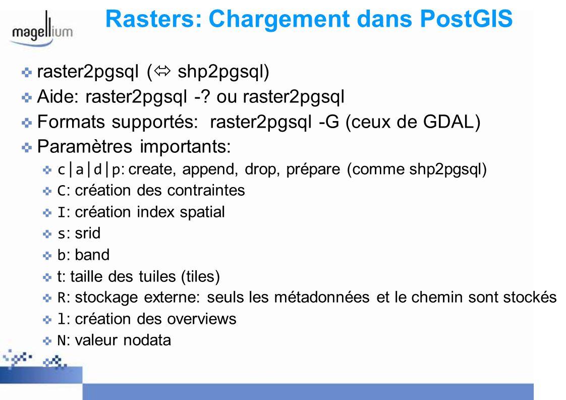 Rasters: Chargement dans PostGIS