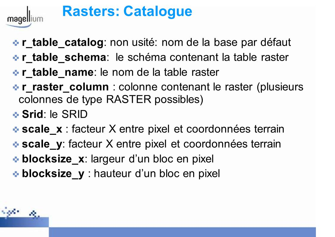 Rasters: Catalogue r_table_catalog: non usité: nom de la base par défaut. r_table_schema: le schéma contenant la table raster.