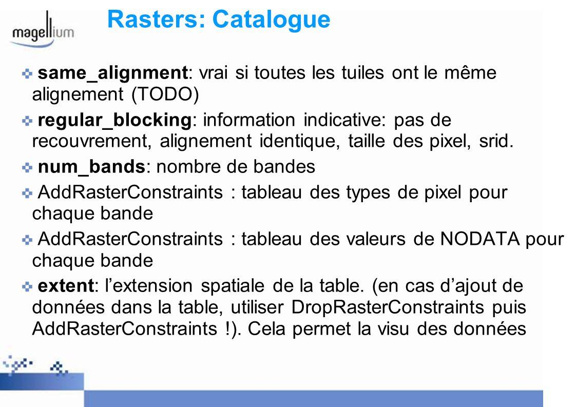Rasters: Catalogue same_alignment: vrai si toutes les tuiles ont le même alignement (TODO)