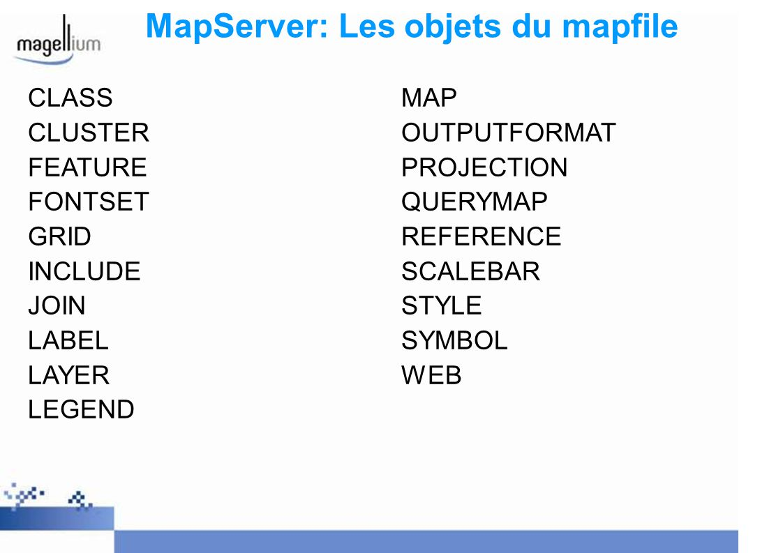 MapServer: Les objets du mapfile