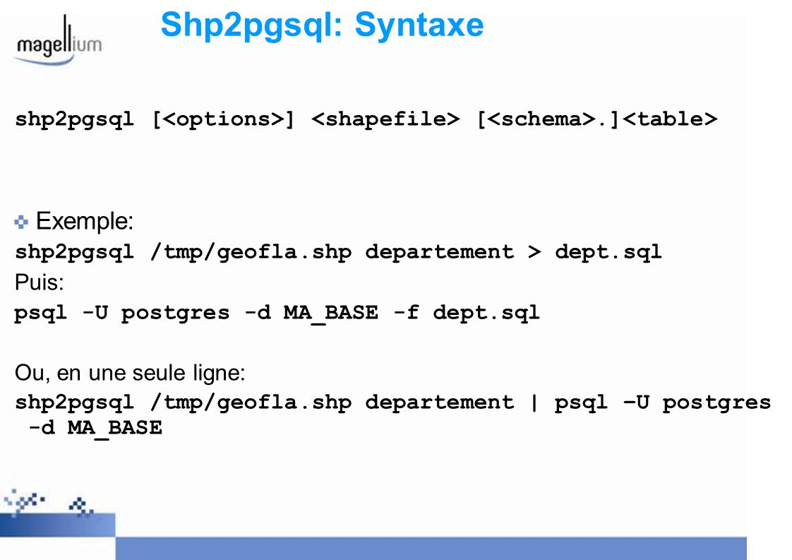 Shp2pgsql: Syntaxe Exemple: