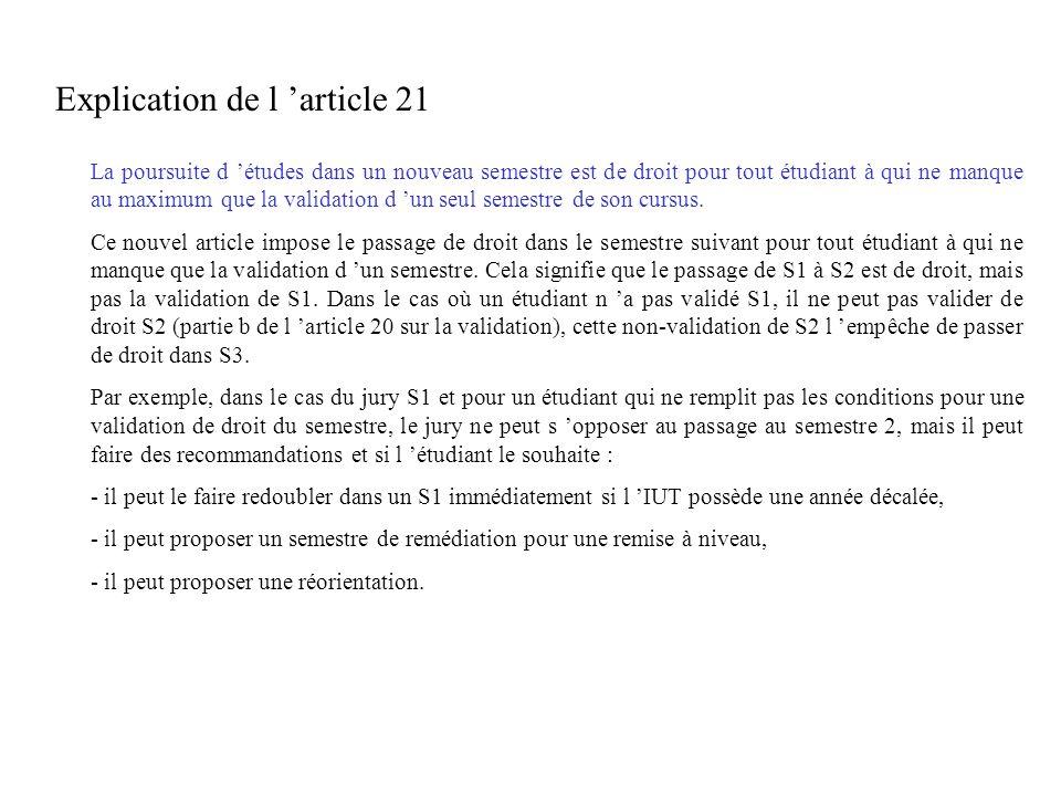Explication de l 'article 21