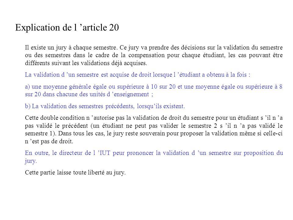 Explication de l 'article 20