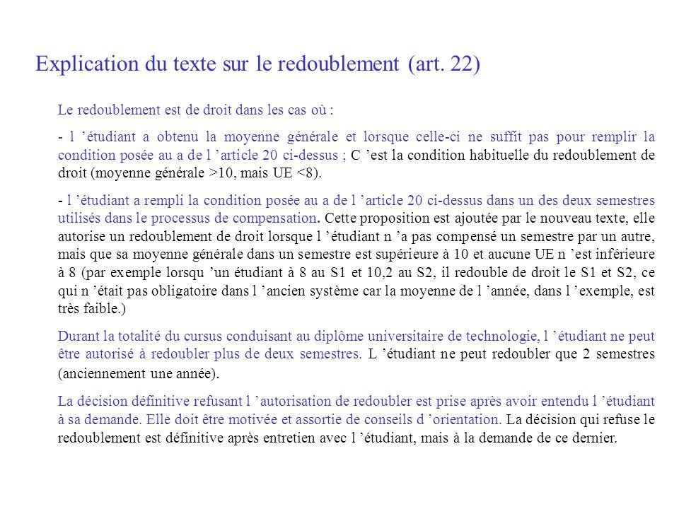 Explication du texte sur le redoublement (art. 22)
