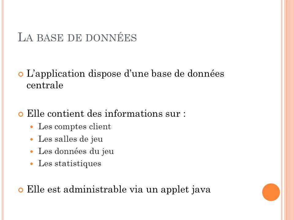 La base de données L'application dispose d'une base de données centrale. Elle contient des informations sur :