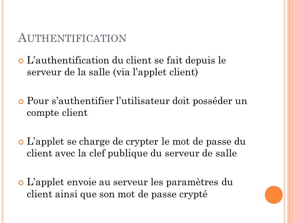 Authentification L'authentification du client se fait depuis le serveur de la salle (via l'applet client)