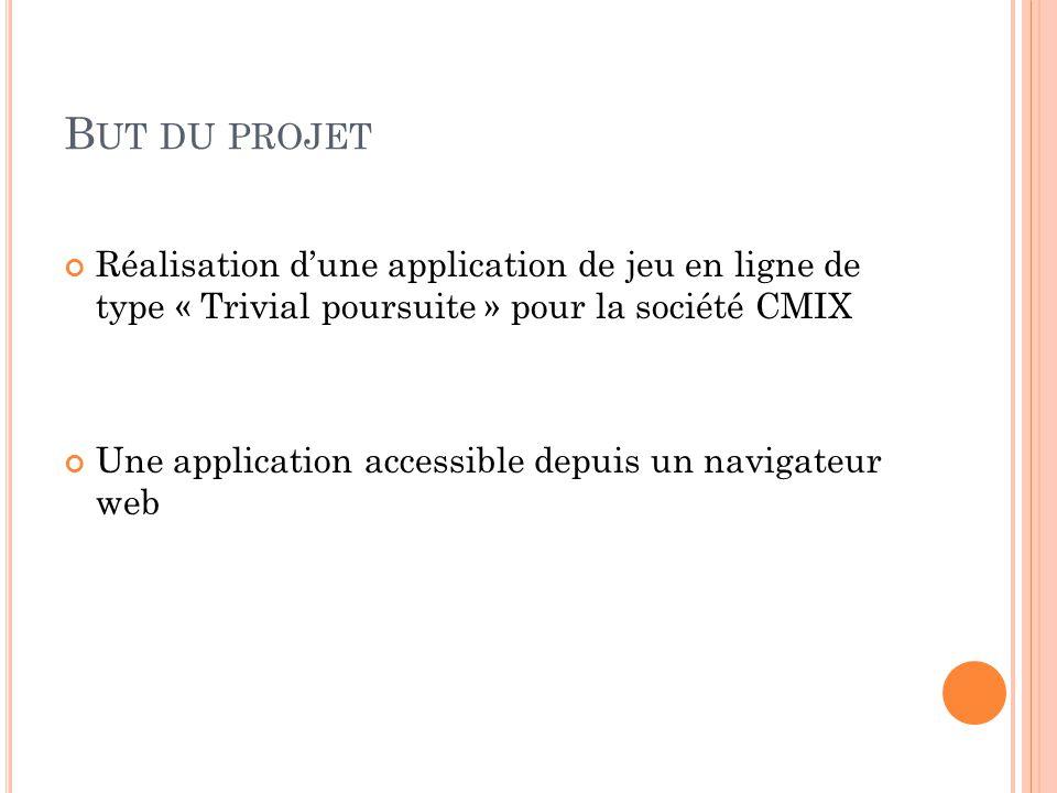 But du projet Réalisation d'une application de jeu en ligne de type « Trivial poursuite » pour la société CMIX.