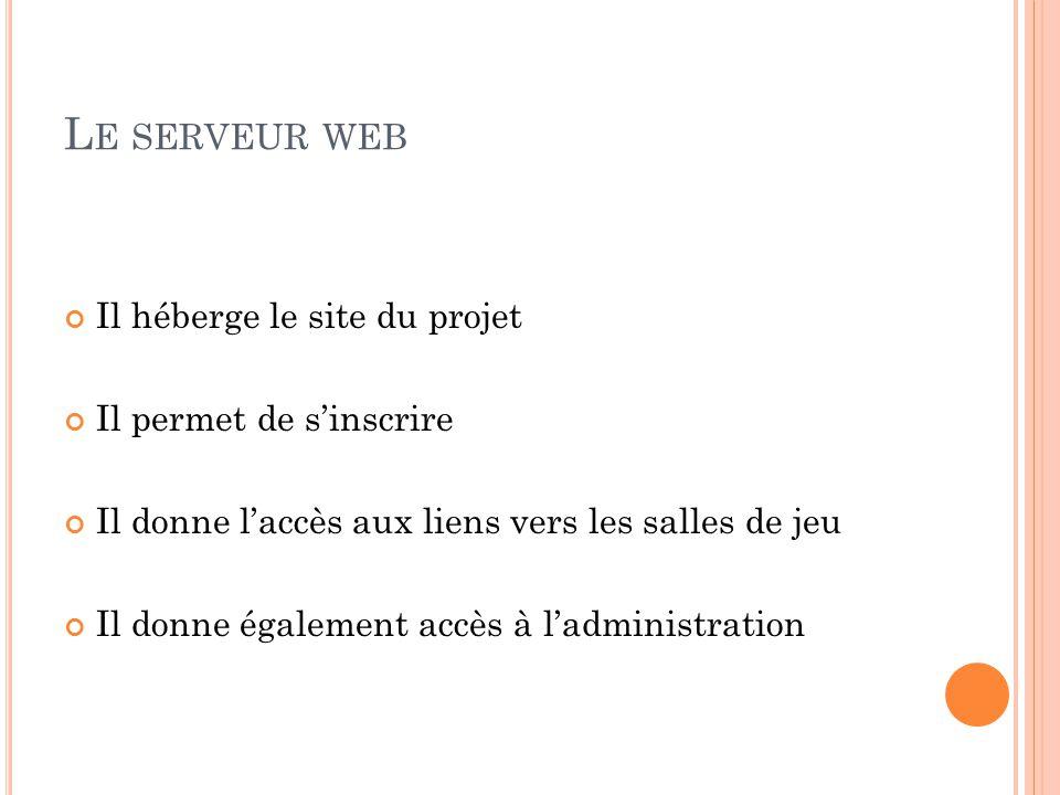 Le serveur web Il héberge le site du projet Il permet de s'inscrire