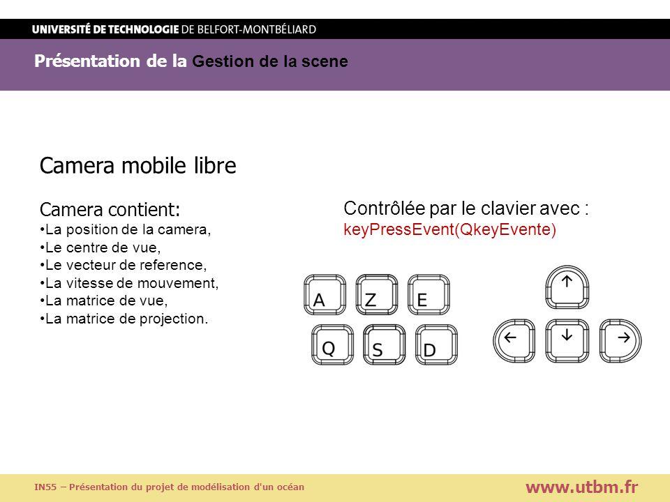 Camera mobile libre Camera contient: Contrôlée par le clavier avec :