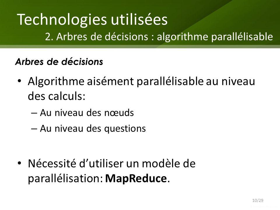 Technologies utilisées. 2