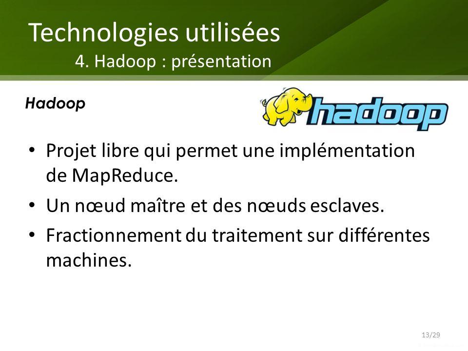 Technologies utilisées 4. Hadoop : présentation