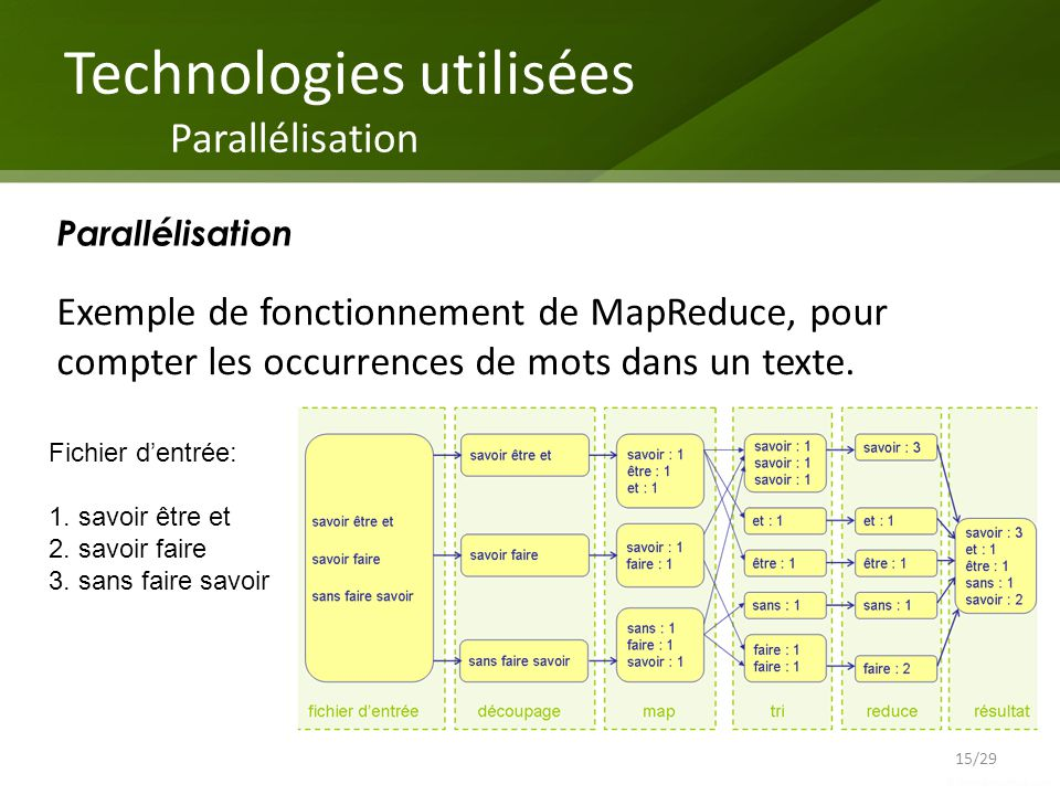 Technologies utilisées Parallélisation