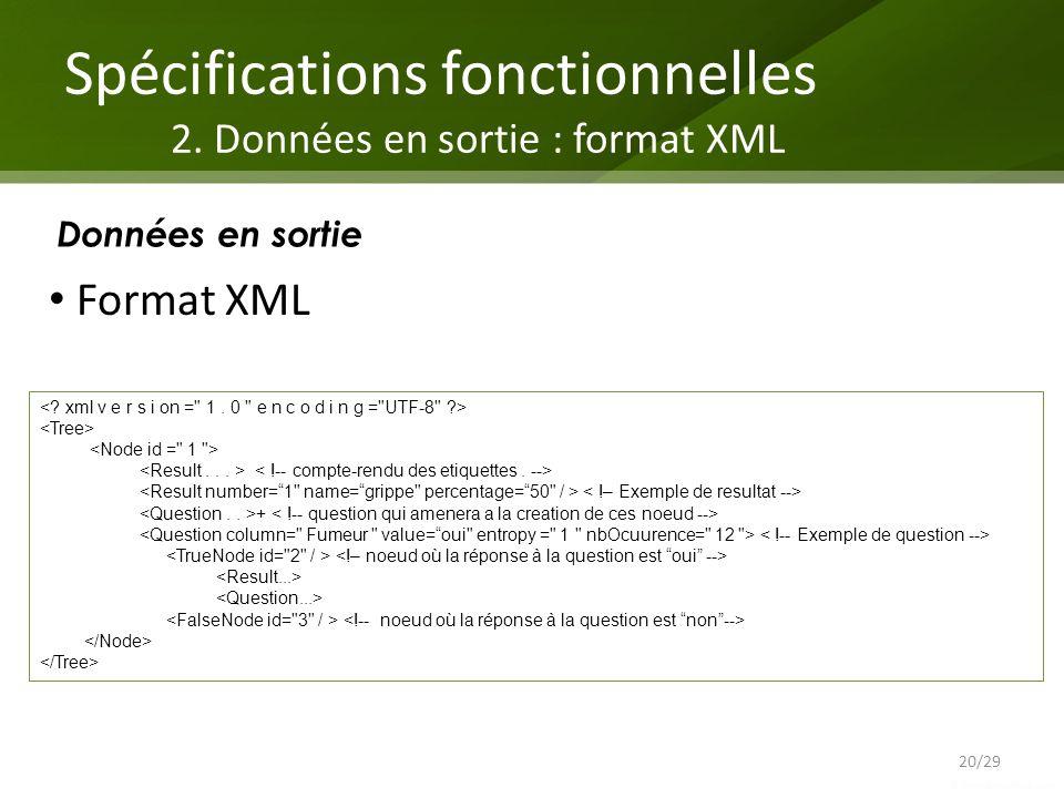 Spécifications fonctionnelles 2. Données en sortie : format XML