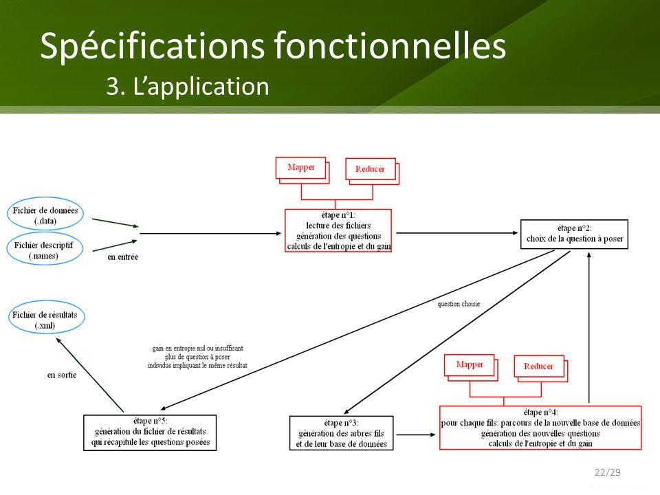 Spécifications fonctionnelles 3. L'application