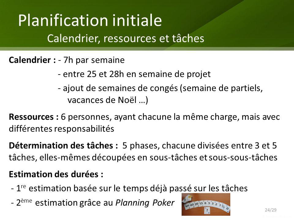 Planification initiale Calendrier, ressources et tâches