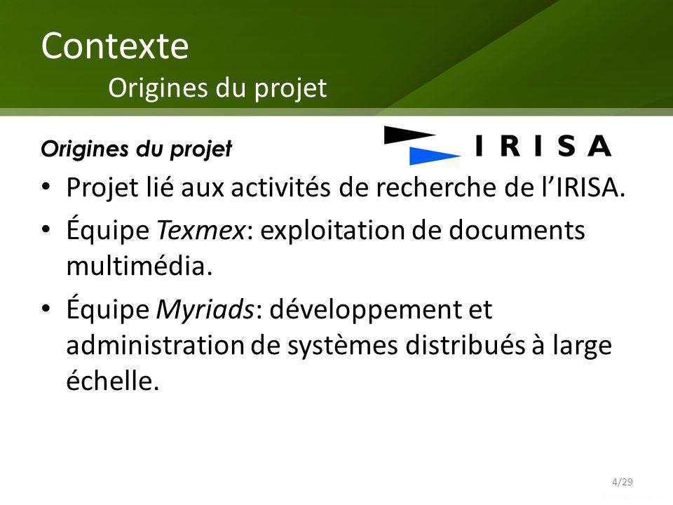 Contexte Origines du projet