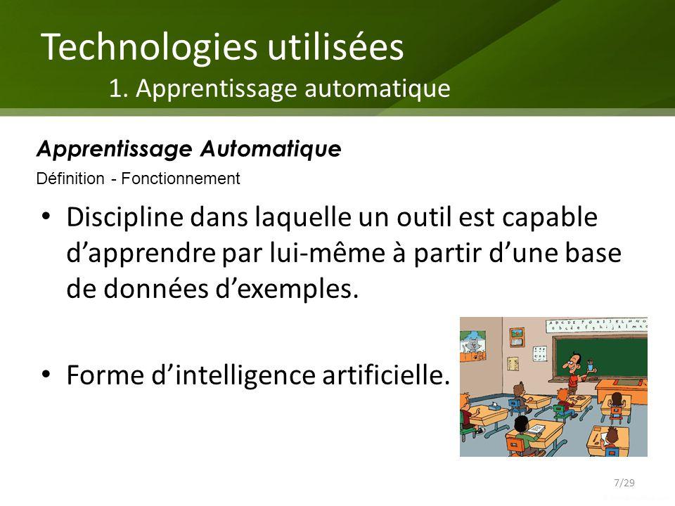Technologies utilisées 1. Apprentissage automatique