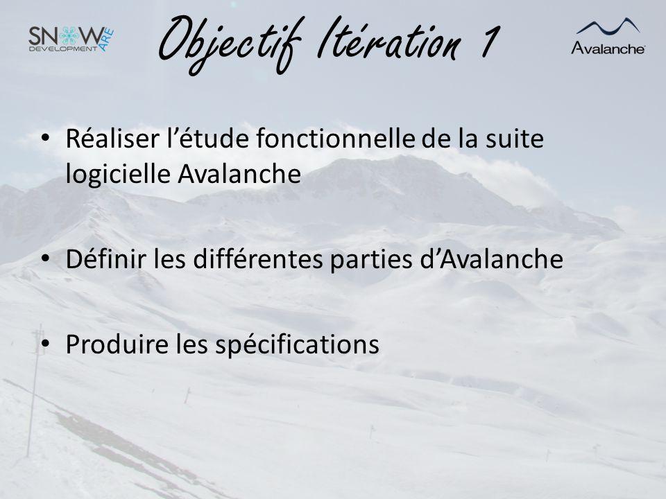 Objectif Itération 1 Réaliser l'étude fonctionnelle de la suite logicielle Avalanche. Définir les différentes parties d'Avalanche.