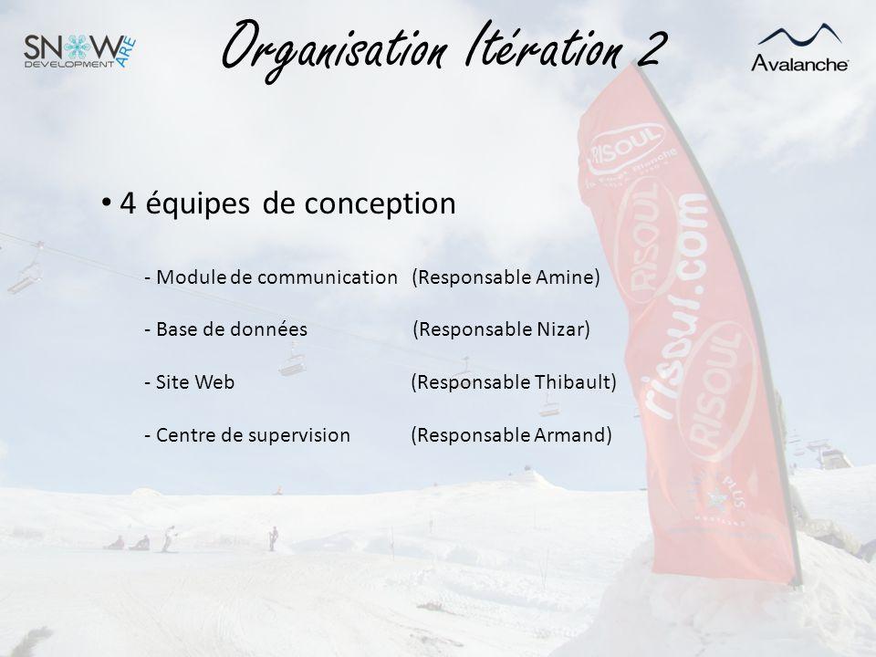 Organisation Itération 2