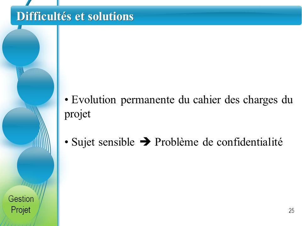 Difficultés et solutions