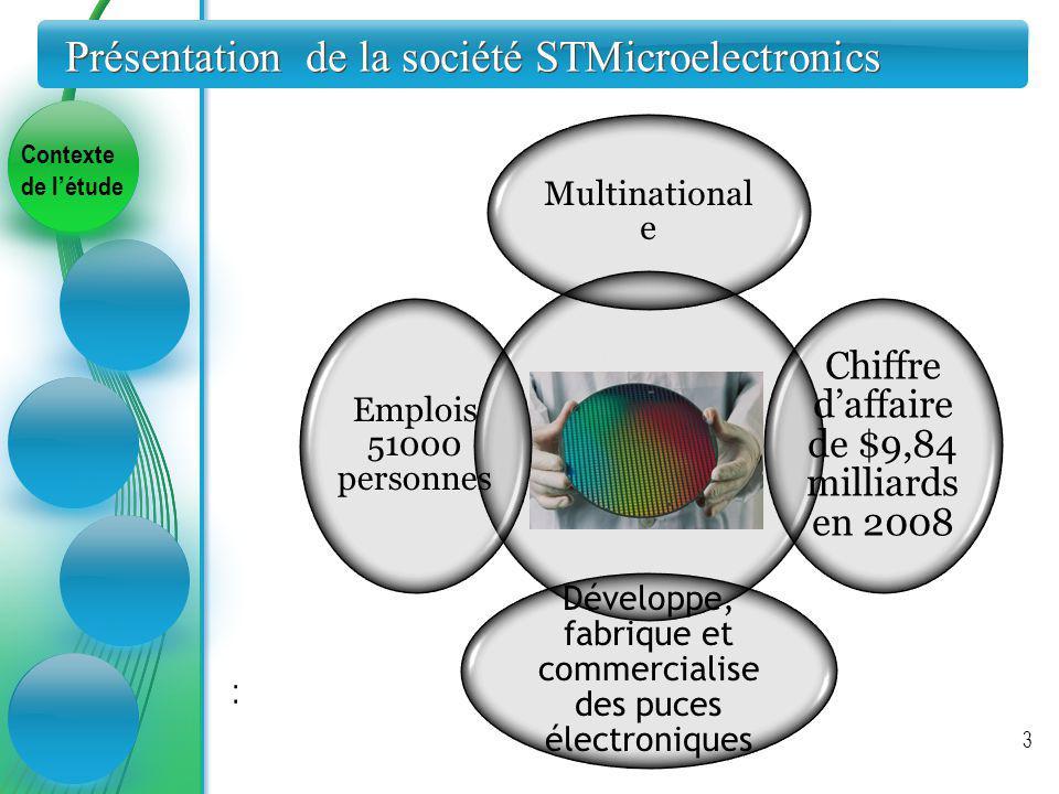 Présentation de la société STMicroelectronics