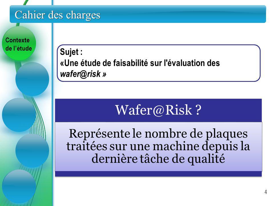 Cahier des charges Contexte de l'étude. Sujet : «Une étude de faisabilité sur l évaluation des wafer@risk »