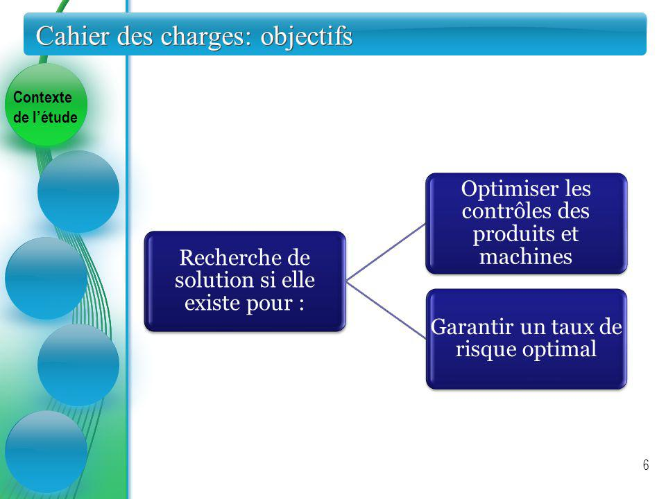 Cahier des charges: objectifs