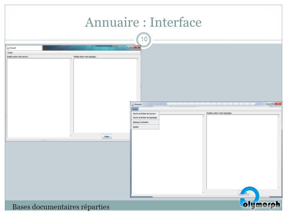 Annuaire : Interface Bases documentaires réparties
