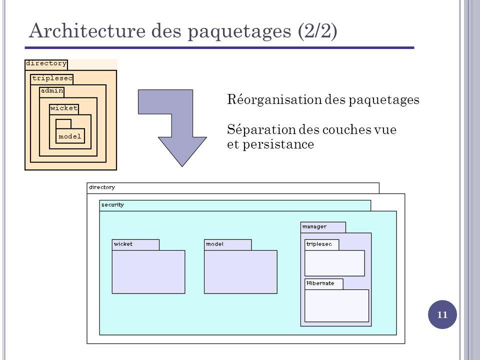 Architecture des paquetages (2/2)