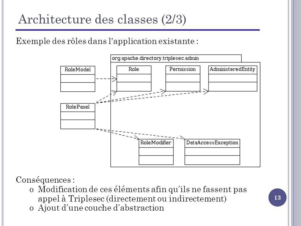 Architecture des classes (2/3)