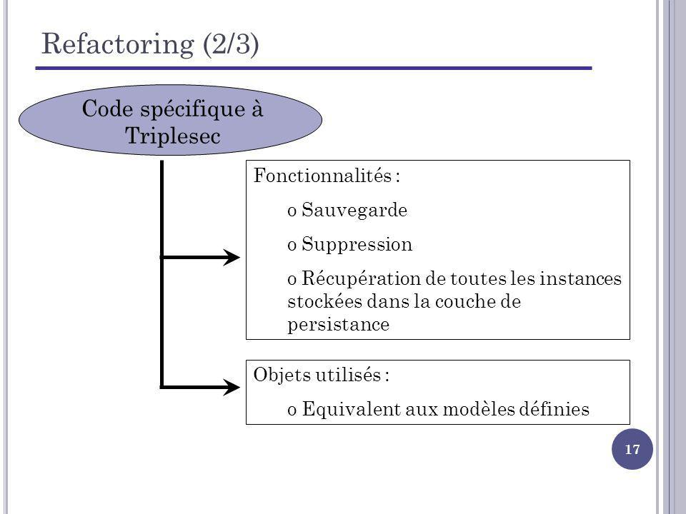Code spécifique à Triplesec