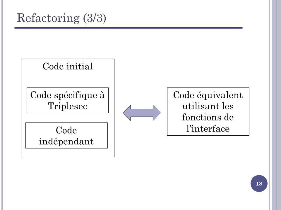 Refactoring (3/3) Code initial Code spécifique à Triplesec