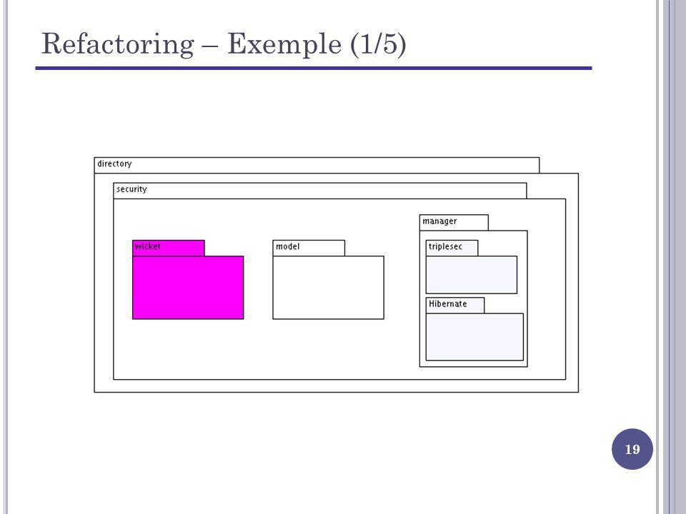 Refactoring – Exemple (1/5)